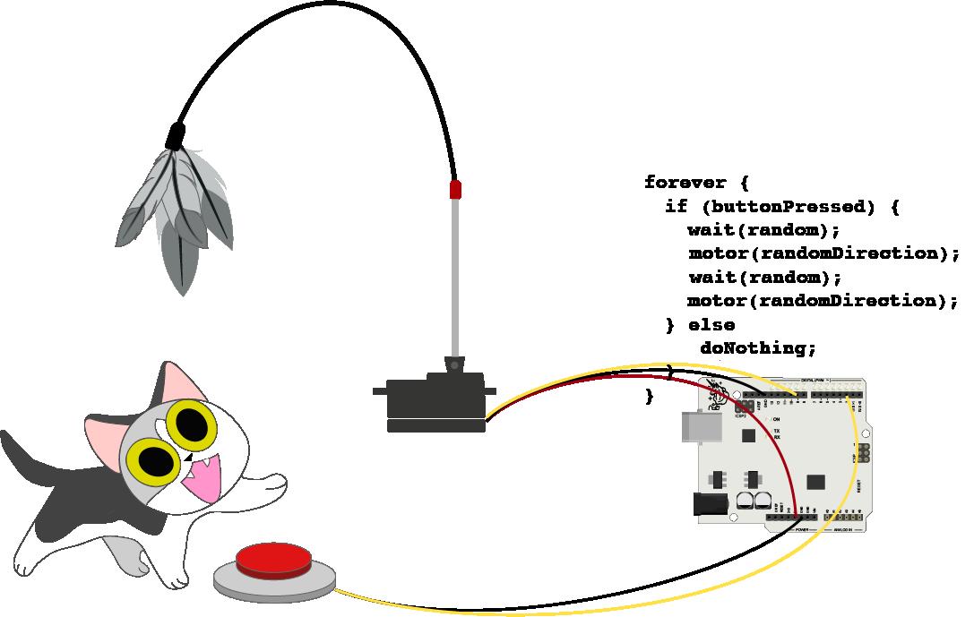arduino_cat_toy