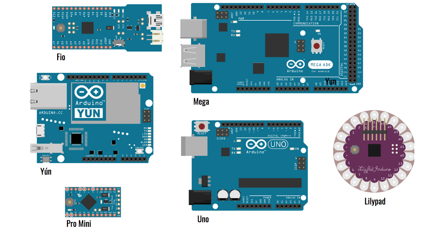 arduino_models