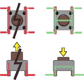painonappien jalat