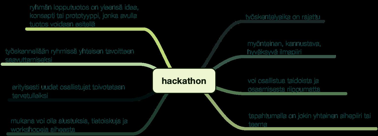 Kuva: Hackathonin ilmapiiri tukee ryhmätyötä, osallistumista ja ideointia. Parhaat työt voidaan palkita, mutta koulukontekstissa kilpaileminen ei välttämättä ole oleellista.